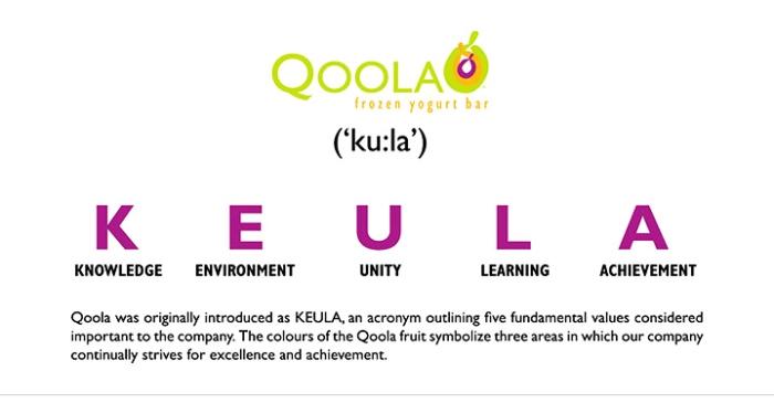 Qoola meaning