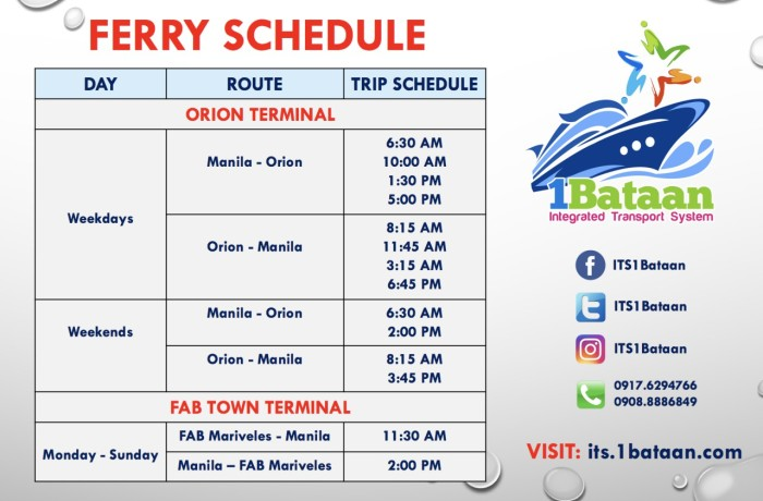 Manila to Bataan, Orion and Mariveles, new ferry schedule.jpg